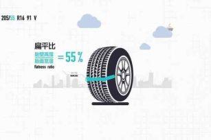 扫盲! 2分钟就能看懂轮胎重要参数!