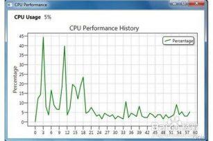 CPU一直占用100%,内存资源占用完等问题分析